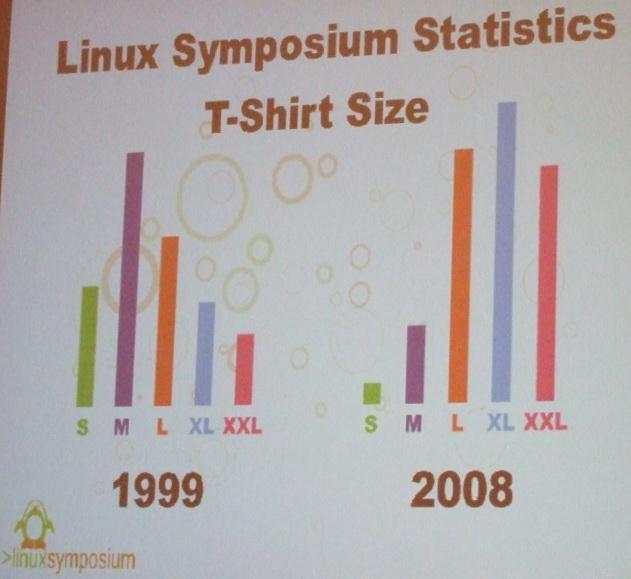 linuxbloat.jpg